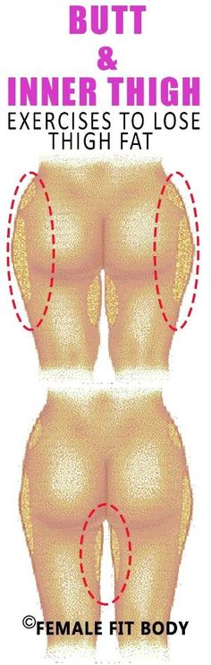 Butt and Inner Thigh Exercises to Lose Thigh Fat by kenya