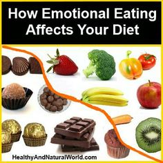 How Emotional Eating Affects Your Diet (this is great for those of us that struggle with this habit!)