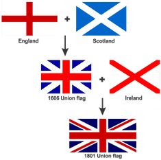 """The Royal Union Flag-it is only a """"Jack"""" when flying from a ship's """"jackstaff"""""""