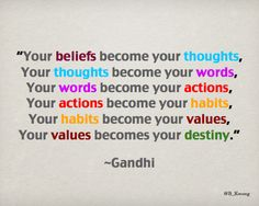 What beliefs will empower you to shape your destiny you desire?