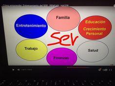 El SER es la base de todo, hay que aprender a buscar el equilibrio en todos estos campos para lograr el éxito