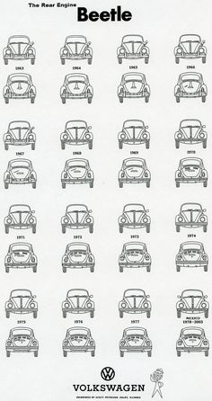 Rear Engine Beetle No. Vw Cars, Car Volkswagen, Vw Modelle, Vw Super Beetle, Vw Scirocco, Vw Vintage, Car Advertising, Sweet Cars, Cute Cars