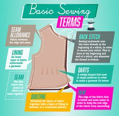 33 Essential Sewing Terms and Phrases