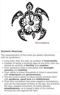 maori tattoos in vector Hawaiian Turtle Tattoos, Tribal Turtle Tattoos, Turtle Tattoo Designs, Animal Tattoos, Hawaiian Tattoo Meanings, Turtle Henna, Mandala Turtle, Turtle Symbolism, Animal Symbolism