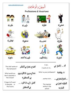 Learning Arabic MSA ( Professions and Vocations in Arabic English Language Learning, Teaching English, Learn English, Arabic Verbs, Arabic Phrases, Senses Activities, Learning Activities, Spoken Arabic, Learn Arabic Online