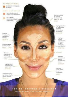 Easy contouring and highlighting tips