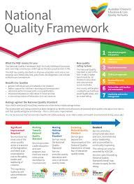 Image Result For Assessment And Rating Process In Childcare Early Childhood Education Resources Early Childhood Education Curriculum National Quality Framework