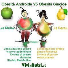 Obesità =( https://www.facebook.com/pages/Bio-Benessere/765834833458100