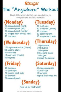 strength training guide for women poster - Google Search