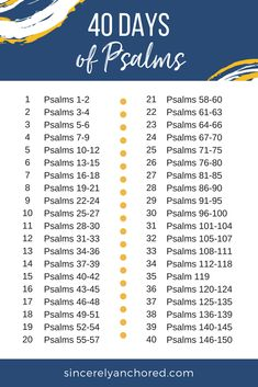 Prepare your heart for Easter with this 40 Days of Psalms Reading Plan, perfect for this season of Lent. Lent is for all believers to draw close to God.