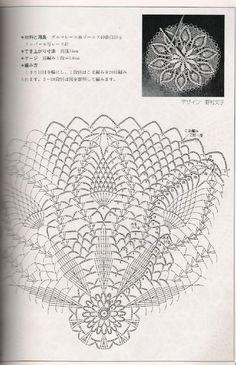 Ondori crochet lace № 02 by MinjaB - issuu