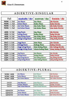 Adjektive singular/plural