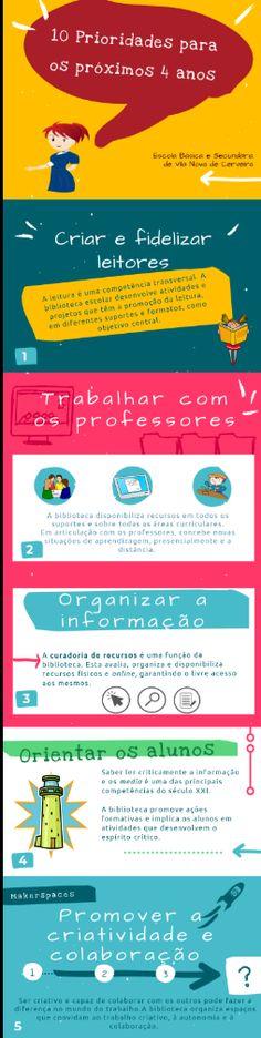 Raquel Ramos - 10 prioridades Professor, 4 Years, School, Thinking About You, Teacher