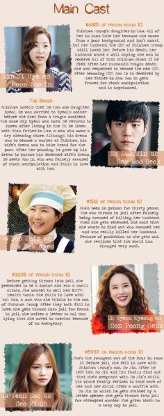 The Legendary Witch - 전설의 마녀 - Watch Full Episodes Free - Korea - TV Shows - Viki The Legendary Witch, Ha Suk Jin, Hyun Kyung, Korean Drama Series, Korean Dramas, Full Episodes, New Life, Prison, It Cast