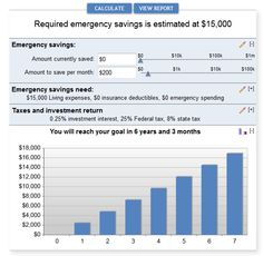 Emergency Savings Calculator  Calculator