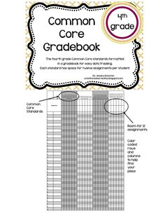 A grade book for the fourth grade common core standards. Formatted to accommodate twelve assignments per standard and color coded to help you easily find your place.