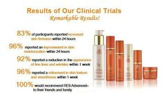 The RE9 Anti-aging line.  Amazing results!  Order at Arbonne.com with ID # 14809930