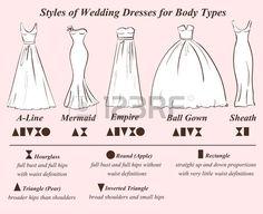 wedding dress silhouette: Set of wedding dress styles for female body shape types. Wedding Dress Body Type, Wedding Dress Shapes, Wedding Dress Silhouette, Gorgeous Wedding Dress, Best Wedding Dresses, Wedding Dresses For Curvy Women, Types Of Wedding Gowns, Bride Dresses, Types Of Body Shapes