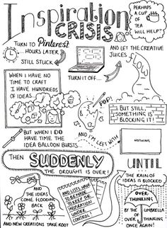 "Sketchnote by Clare Willcocks ""Inspiration Crisis"""