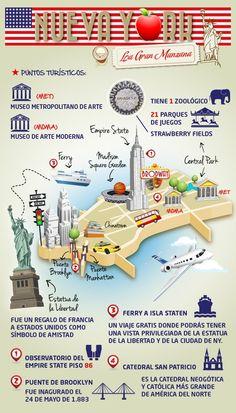 Como buen destino turístico, la ciudad de Nueva York dispone de actividades para todo tipo de turistas. Elije tu hotel en Nueva York y disfruta de las atracciones de La Gran Manzana