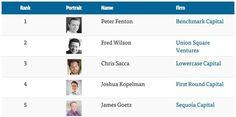 The+Top+100+Venture+Capitalists