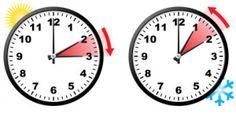 Prečo sa zaviedol letný a zimný čas ? - Ako a Prečo? Cas, Clock, Watch, Clocks