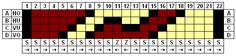 schaer12.gif (548×131) -- Tablet weaving pattern