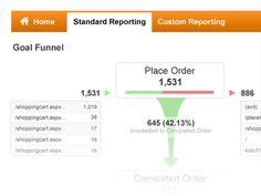 Google Analytics Conversion Suite – Google Analytics