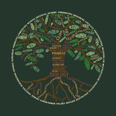 Biology II Tree of Life Word Cloud Biologist Teacher by LuvThatTee