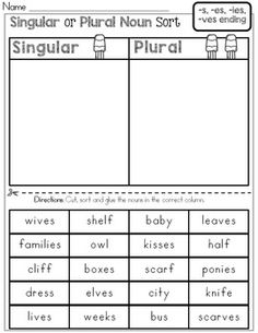 Singular or Plural Noun Sort by Rock Paper Scissors | TpT