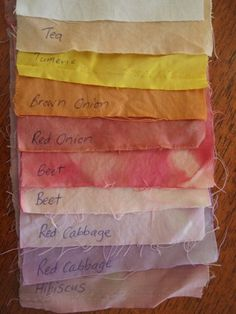 Twenty-first Century Lady: Natural Fabric Dyes great post and most informative that I have found on natural dyes. Thanks. K!