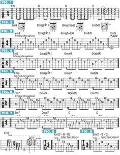 richie kotzen rock chops guitar pro