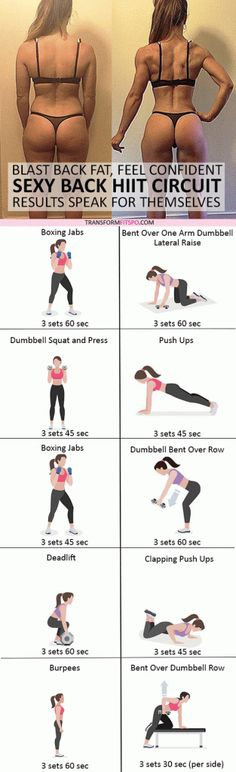 🏋🏼 Sexy Back HIIT Circuit! Blast Back Fat, Tone Up, Feel Confident! Results Speak for Themselves... - Transform Fitspo