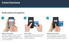 máquina-cartão-de-crédito