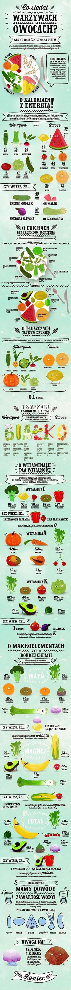 Co siedzi w owocach i warzywach Healthy Tips, Healthy Eating, Healthy Recipes, Health Diet, Health Fitness, Food Facts, Healthier You, No Carb Diets, Clean Recipes