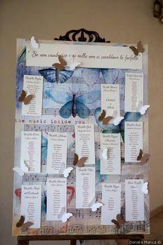 Tableau Matrimonio Tema Diamanti : Tableau tavoli con in tema dei poeti e filosofi 9 nomi di poeti e