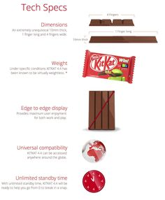Google Teams Up With KitKat to Creatively Market the Latest Android Update