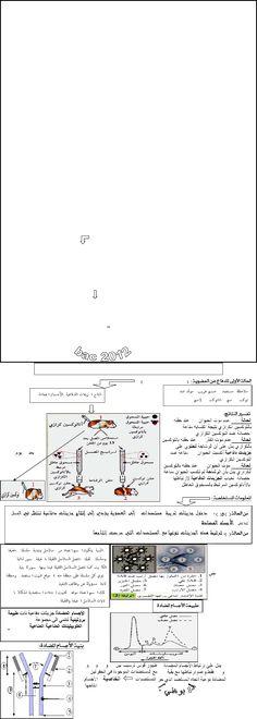 جديد ملخص المناعة كاملة Line Chart, Diagram