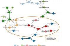 J.P. Morgan machine learning report