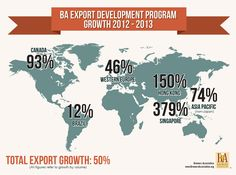 2013 US Craft Beer Exports on the Rise - 49% in 2013!