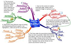 How to MindMap Mind Map Radiant Thinking by Tony Buzan Mind Maps, Mind Map Art, Study Skills, Study Tips, Study Hacks, Tony Buzan, Exams Tips, E Learning, Instructional Design