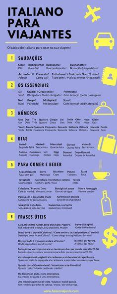 Where to eat in Rome: How not to fall into holes and Italian tips - Italiano - Carreira Travel Guides, Travel Tips, Travel Info, Travel Hacks, Travel Packing, Voyage Rome, Italian Words, Basic Italian, Italian Phrases