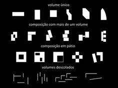 Volumes arquitetura
