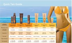 Body Drench Quick Tan Guide