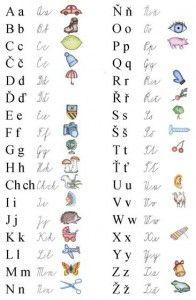 Plakátek s přehledem písmen abecedy a obrázků.