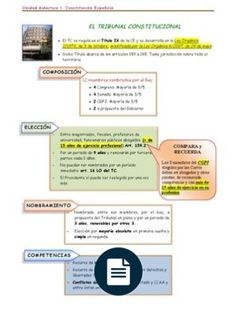 ESQUEMA TRIBUNAL CONSTITUCIONAL Pretty Notes, Mental Map, Frases, Study Motivation, Studios