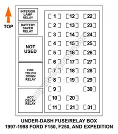 1996 ford f150 fuse box diagram 1995 Ford F150 Fuse Box