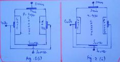 JFET - Types, construction and working principle . This article provides you complete information related to JFET - Types, construction etc. Cool Electronics, How To Apply, How To Get, Cool Technology, Works With Alexa, Electronic Devices, Physics, About Me Blog, Construction