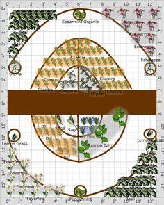 Garden Plan - 2013: Herb garden