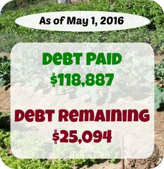 Every month we make our personal finances public as we work to pay off six figures of student debt. Here's a look at the real numbers of what we earned, spent and paid in debt during April 2016.